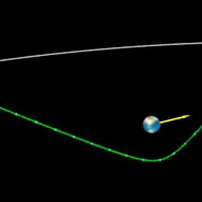 Asteroide pasará más cerca que los satélites esta semana