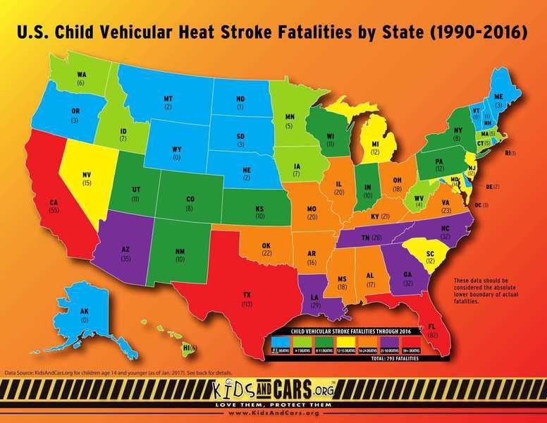 New bill aims to prevent kids' deaths in hot cars