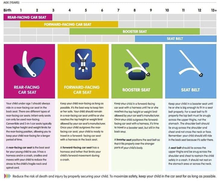 Car Seat Safety News Emporiagazette Com