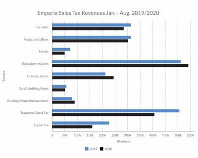 tax revenue chart_Page_2.jpg
