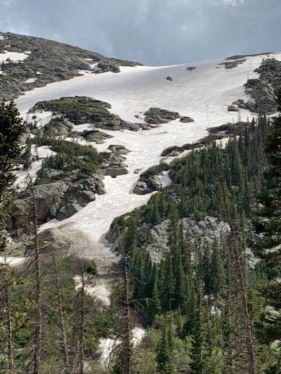 Skier Dies On Sundance Mountain In Rocky Mountain National Park