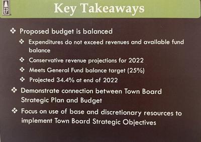 The Money Matters Of Estes Park