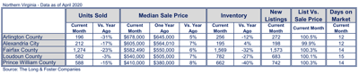 Real Estate chart