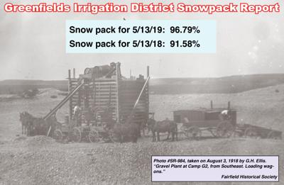 Snowpack Report For May 13
