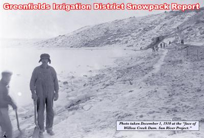 This Week's Greenfield Irrigation District Snow Pack Report