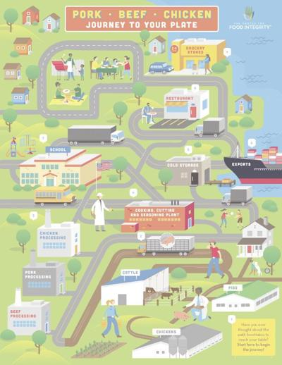 IFB, CFI explain recent food supply chain disruptions