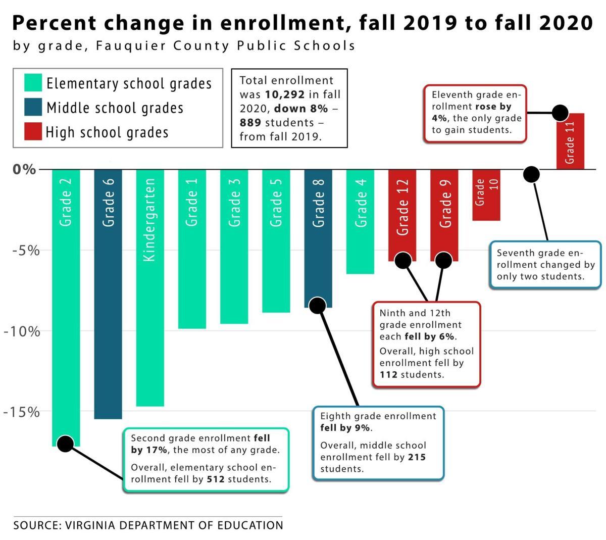 photo_ft_news_school enrollment chart_20210331.pdf