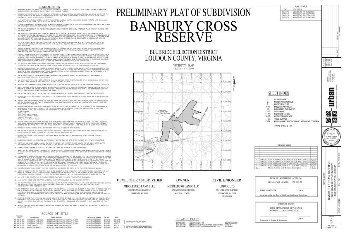 Banbury Cross Reserve preliminary plat June 2020