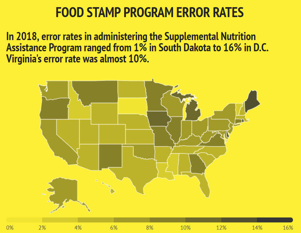 graphic relating to Printable Food Stamp Application known as Virginia faces high-quality because of toward foods stamp mistakes Information