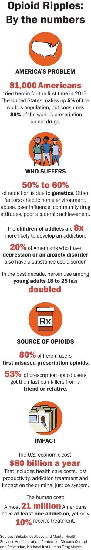 RN_opioidbythenumbers.v2.pdf
