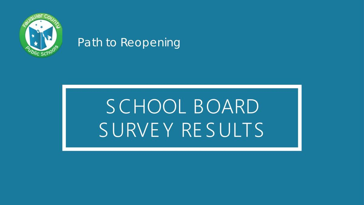 ft_news_FCPS reopening survey results_20200709