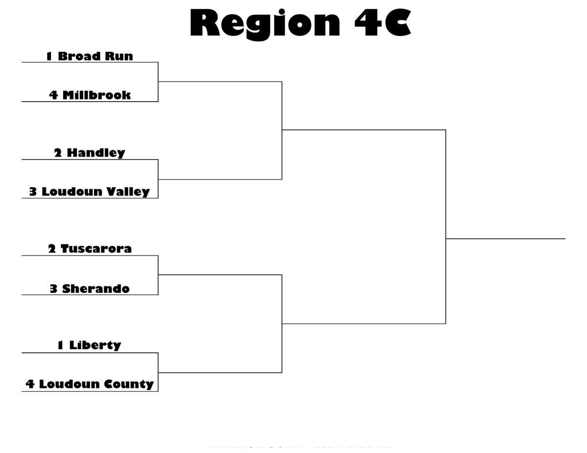 B_Bracket_Region_4C_Quarterfinals.jpg