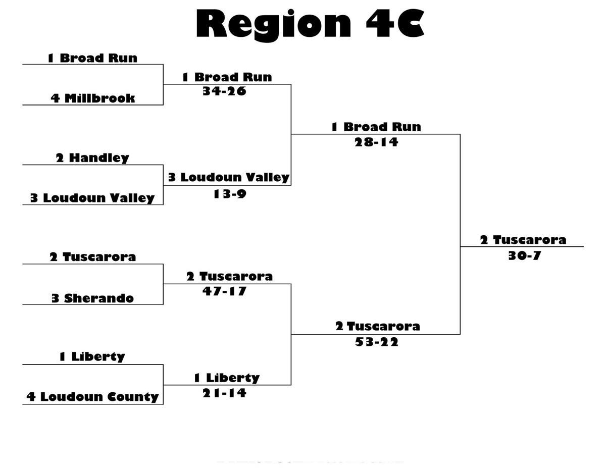 B_Bracket_Region_4C_Finals.jpg