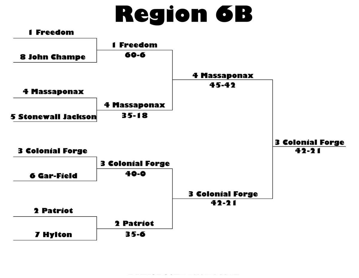 B_Bracket_Region_6B_Finals.jpg