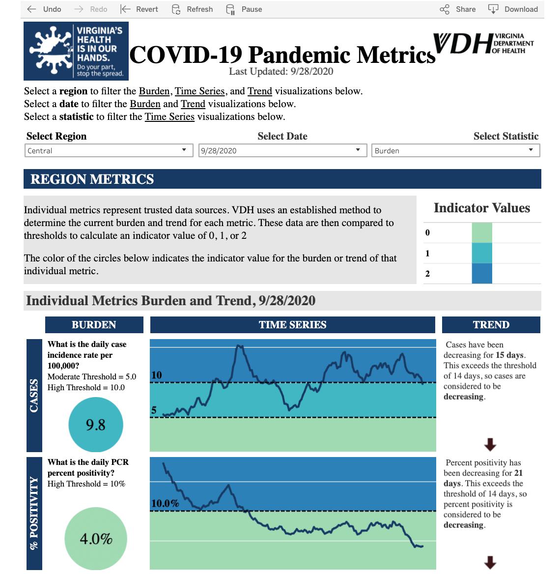 pandemic dashboard