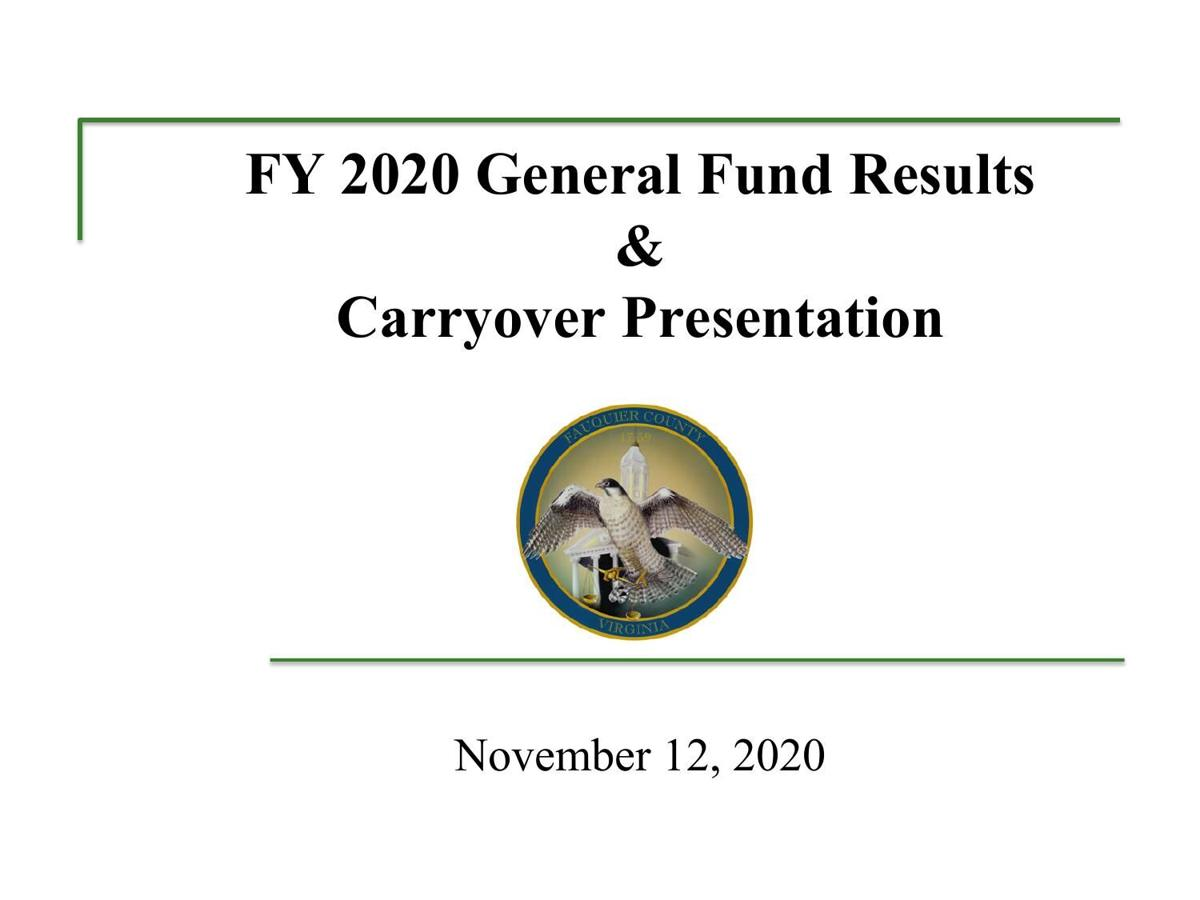 FY_2020_Carryover_Presentation_111220-1.pdf