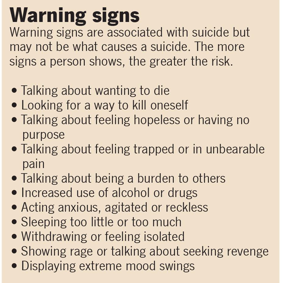 Suicide Amongst the Elderly