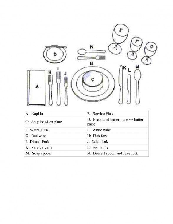 Place Settings For Dummies
