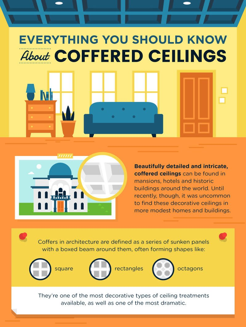 Difference Between a Coffered & a Tray Ceiling