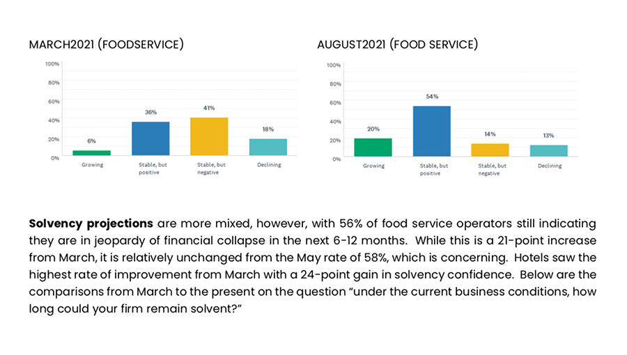 14-Foodservice projections21.png
