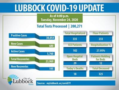 COVID-19 Update 1124