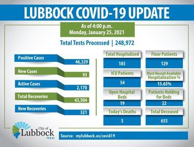LBK case update 01-25
