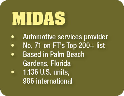 Midas's FDD goes under the microscope, in Analyze This