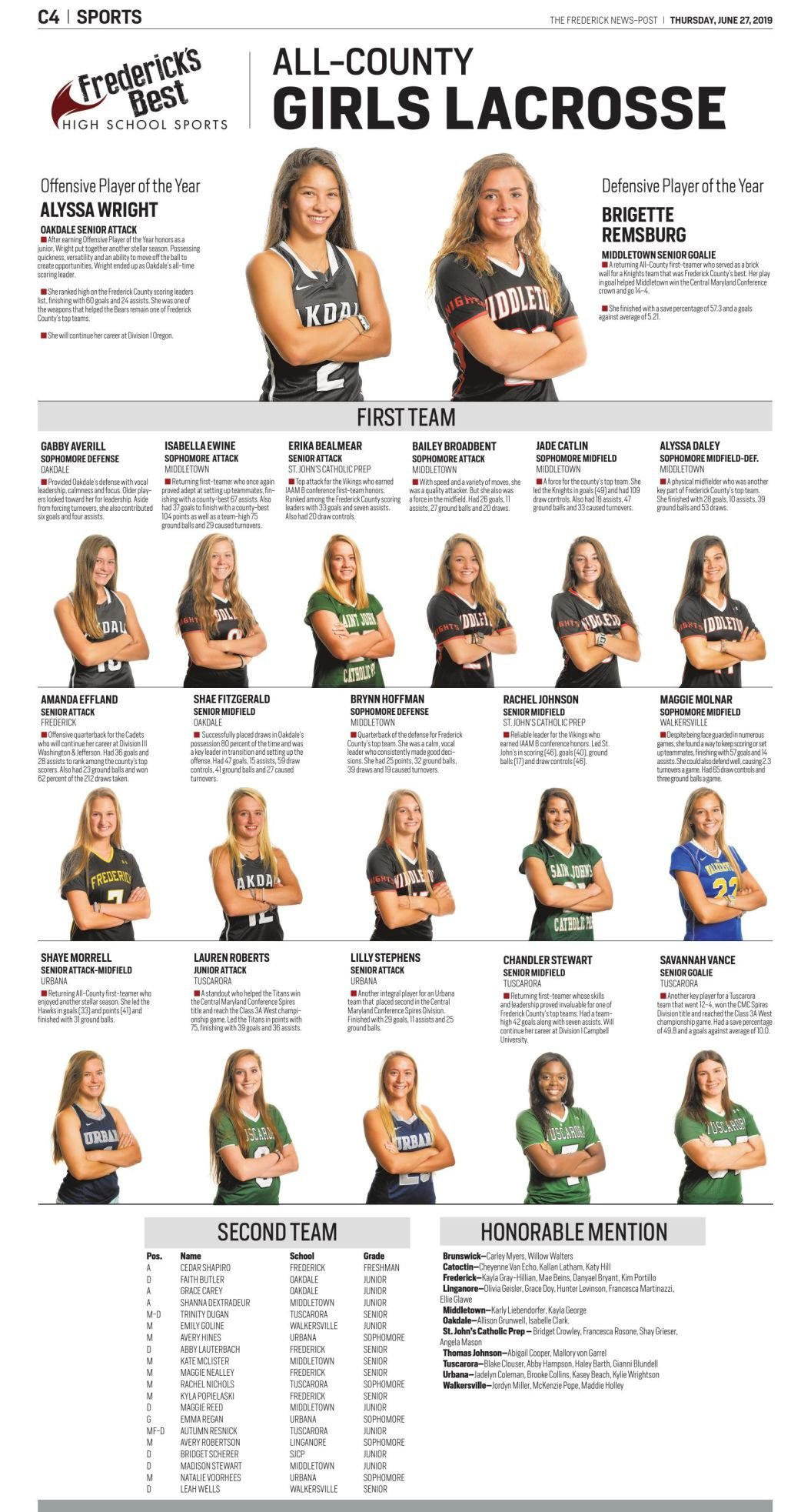 2019 All-County Girls Lacrosse