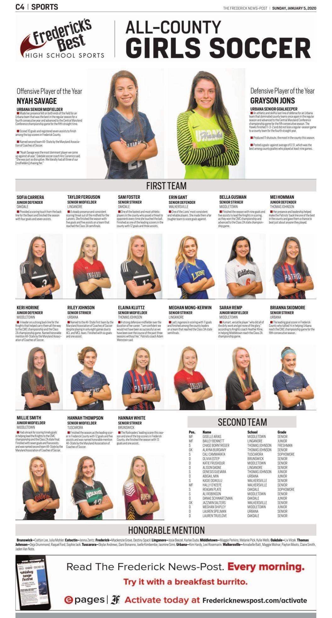 2019 All-County Girls Soccer