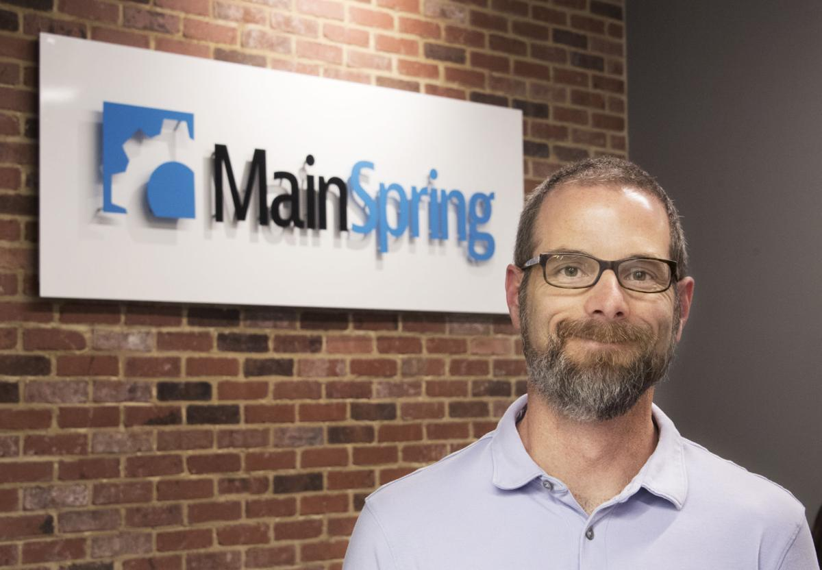 Main Spring IT Consulting AE