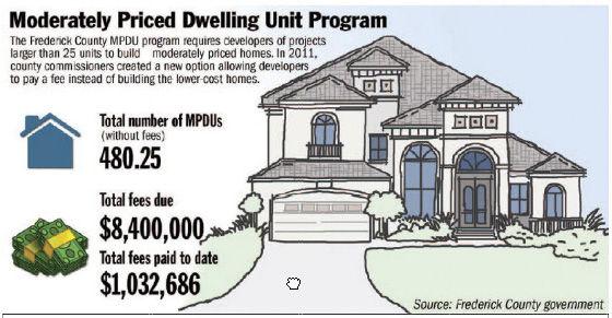 Housing program illustration