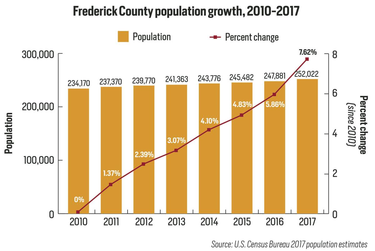 Census_2017