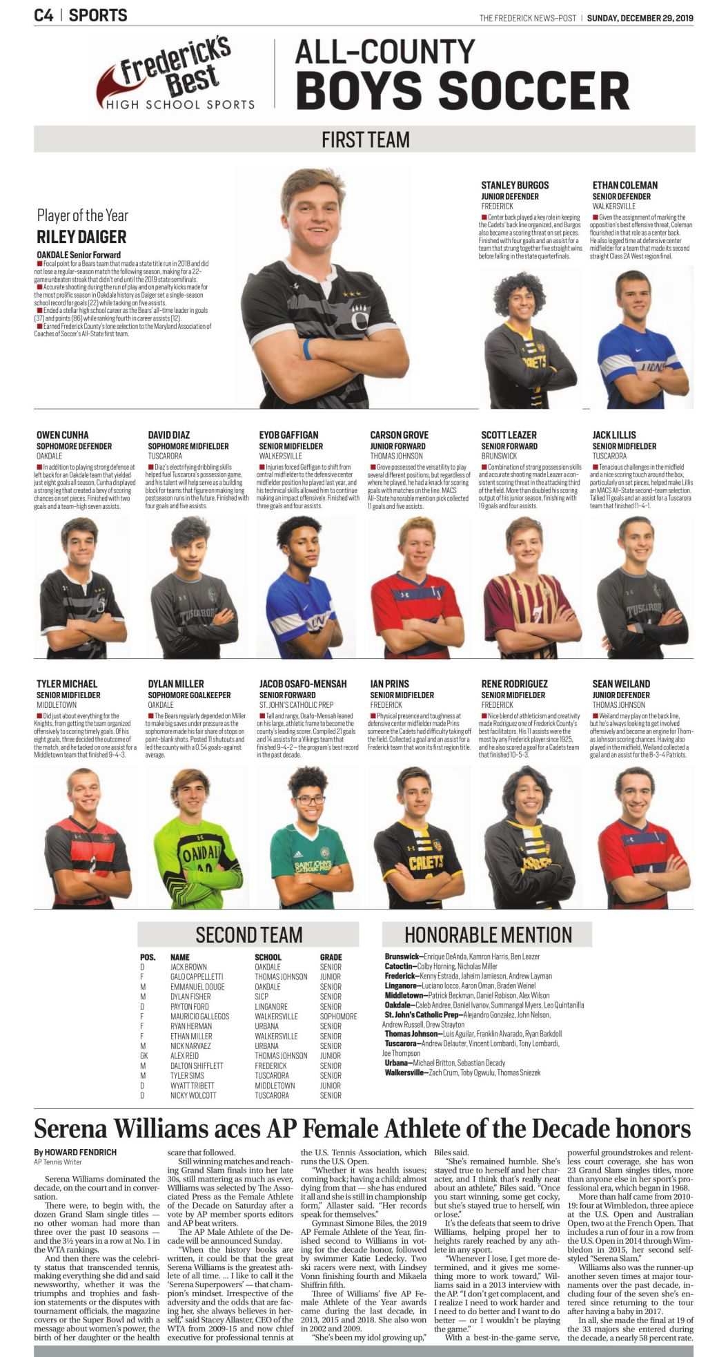 2019 All-County Boys Soccer