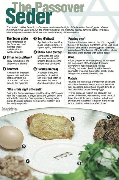 Passover TNS.tiff
