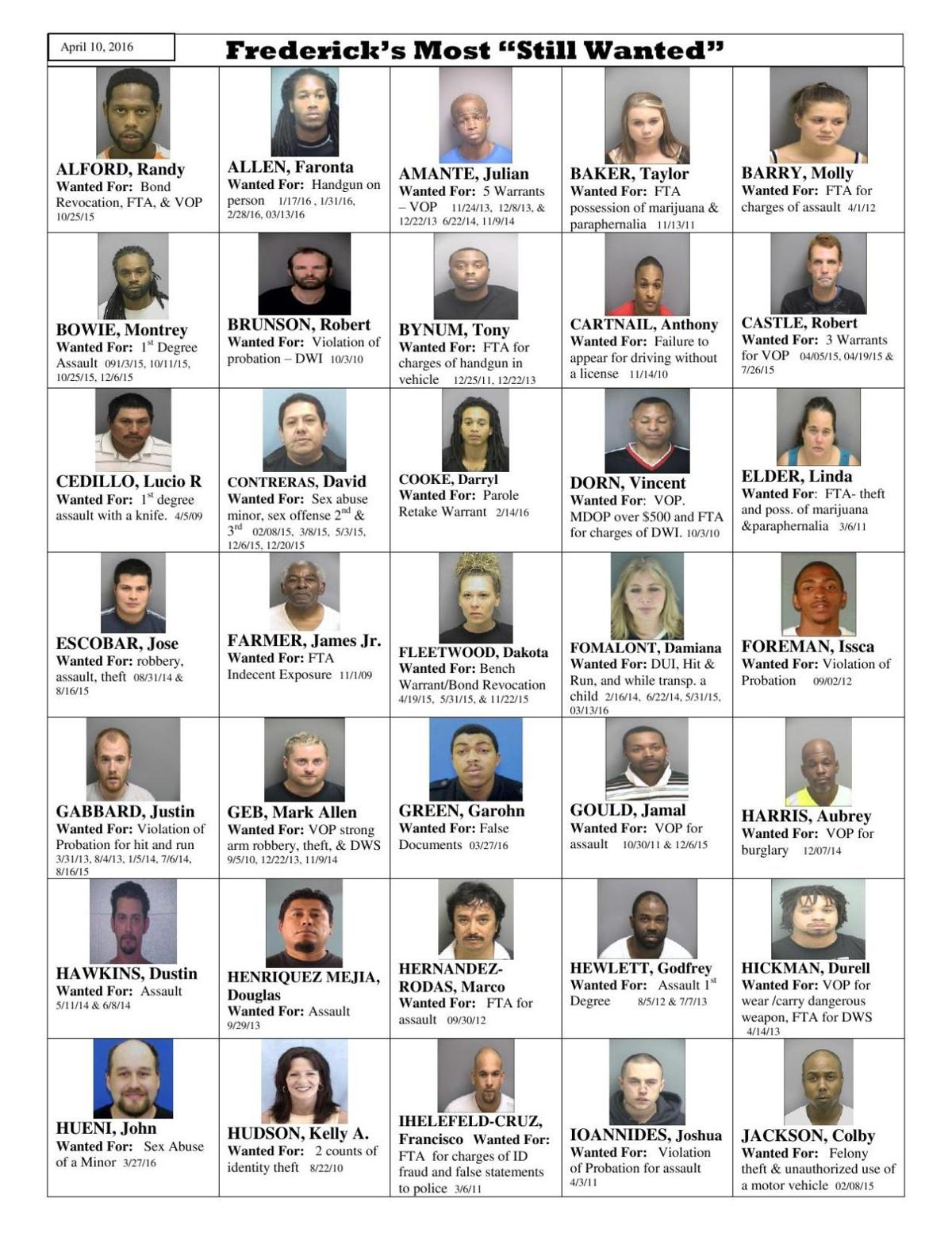 Frederick Police Department's most wanted - April 10, 2016