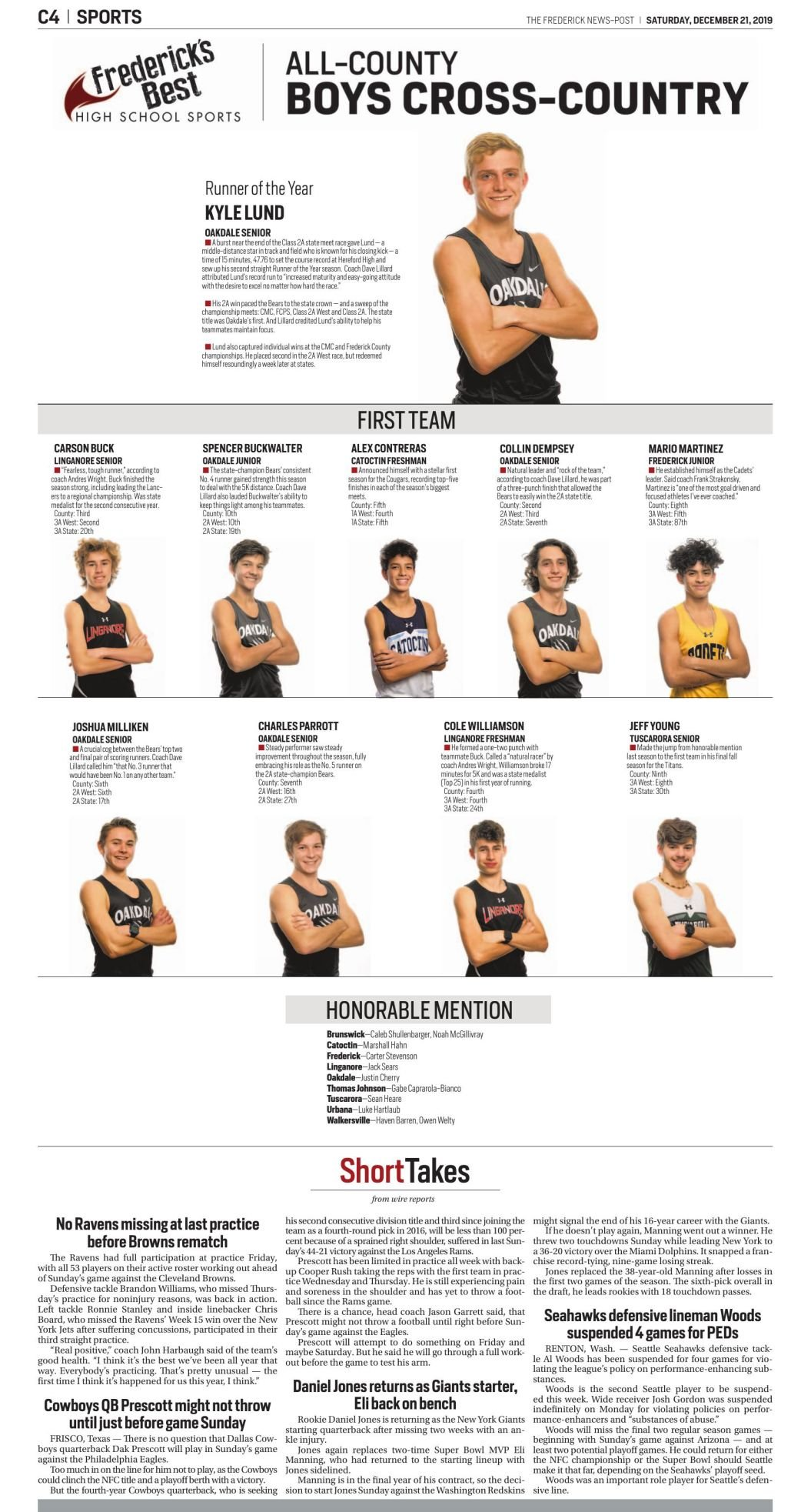 2019 All-County Boys Cross-Country