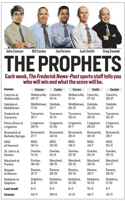 Prophets1010