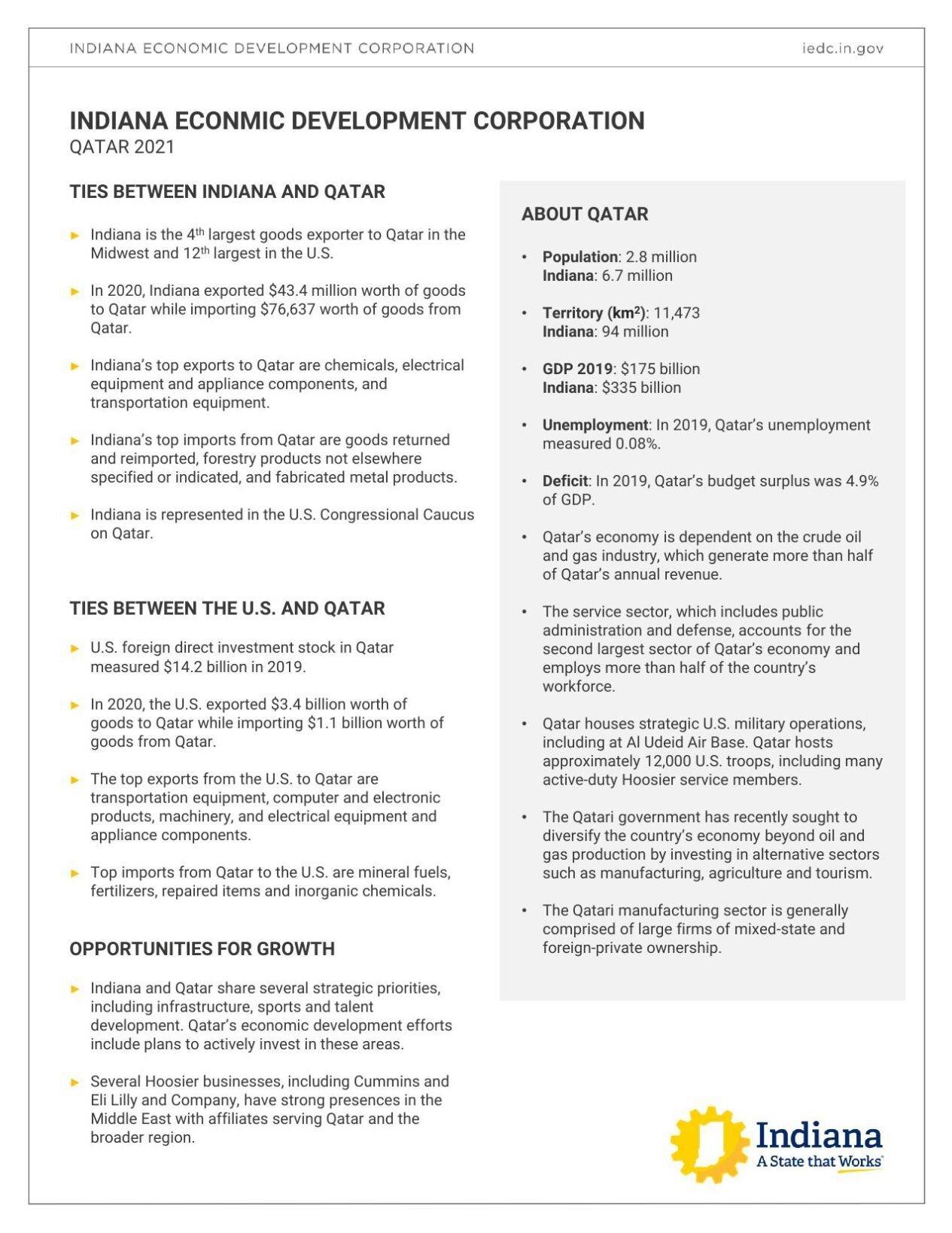 Indiana-Qatar fact sheet