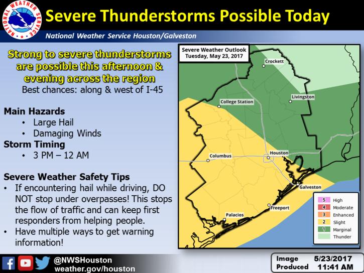 Severe thunderstorm graphic from Houston-Galveston NWS