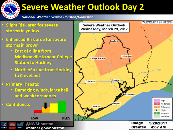 Severe weather outlook for Wednesday from Houston-Galveston NWS