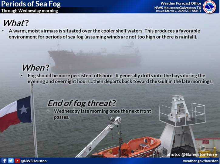 Periods of Sea Fog