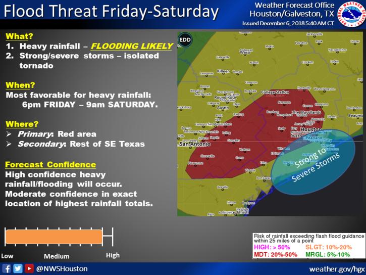Flood Threat Friday-Saturday