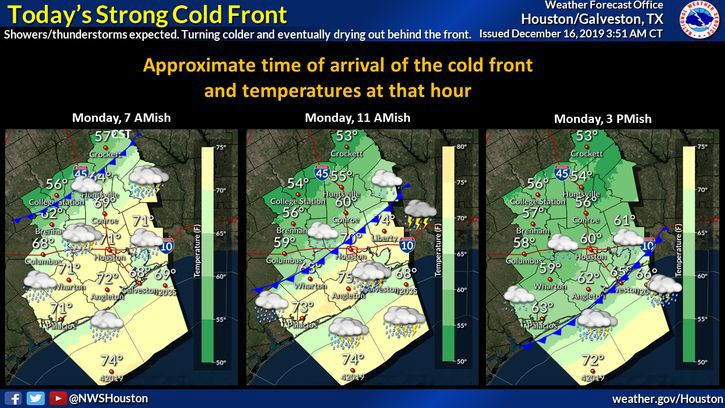 Today's Strong Cold Front