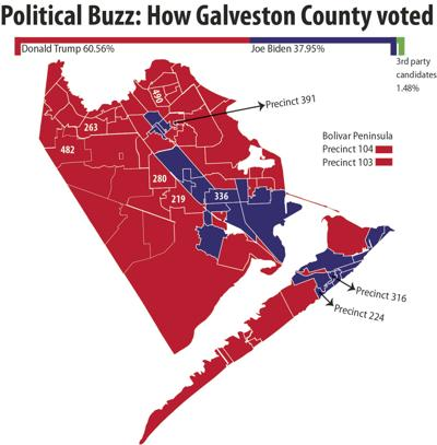 Political Buzz: How Galveston County voted