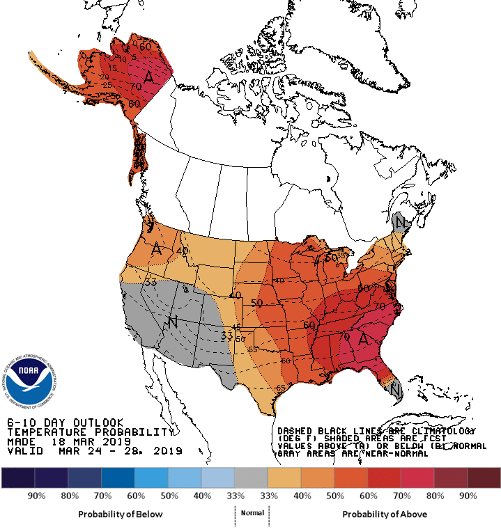 6-10 day temperature outlook