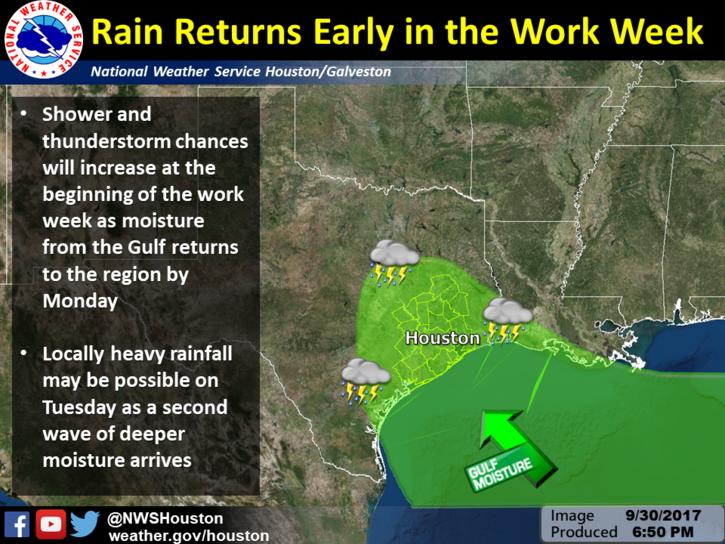 Rain Returns Early in the Work Week