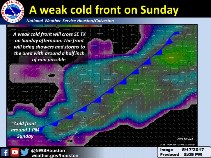 Sunday cold front projection