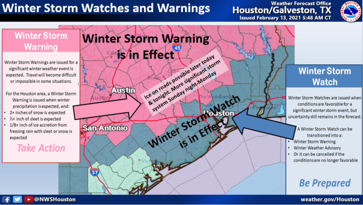 Winter Storm Watches and Warnings