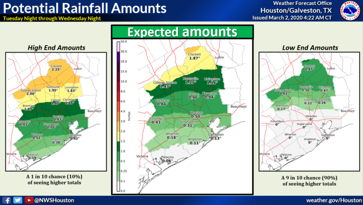 Potential Rainfall Amounts
