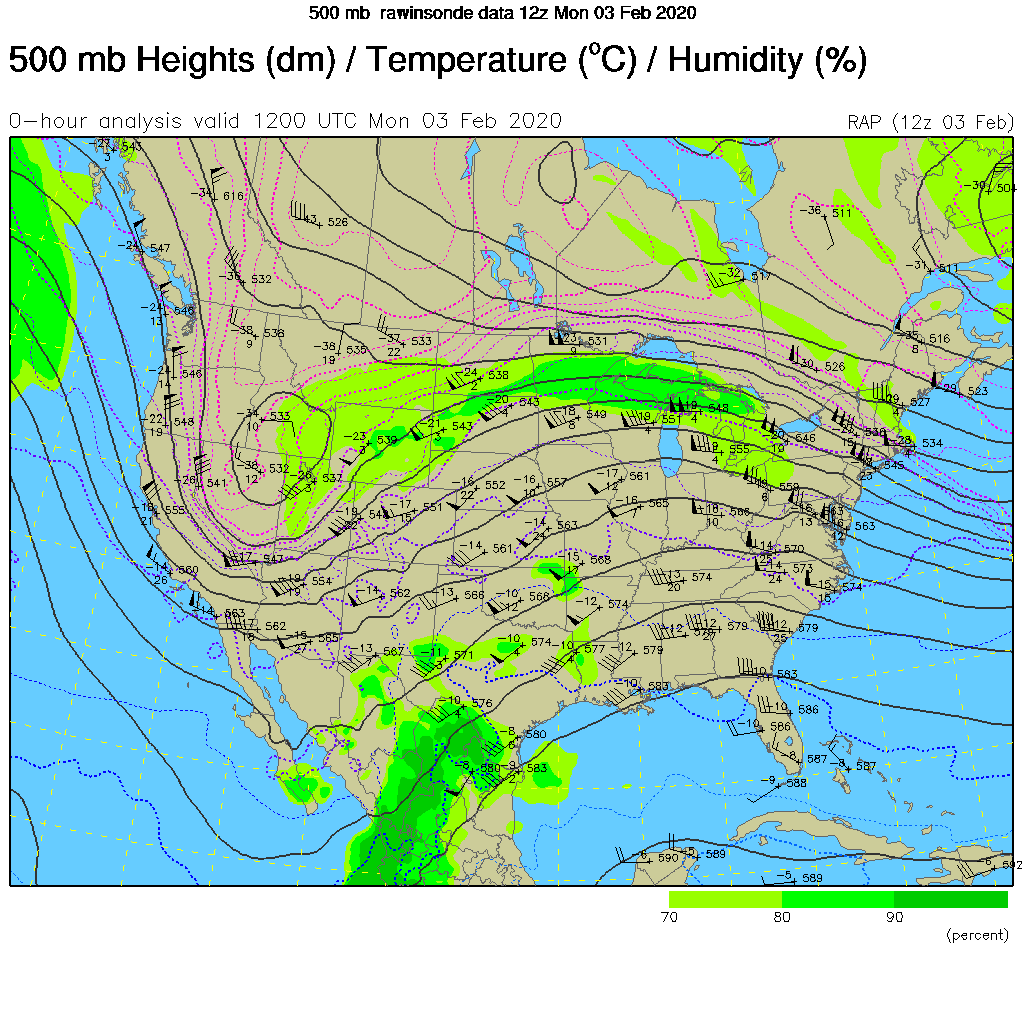 500 mb Heights